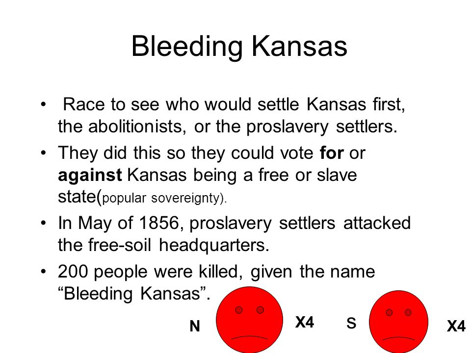 Bleeding Kansas Race to see who would settle Kansas first, the abolitionists, or the proslavery settlers. They did this so they could vote for or agai