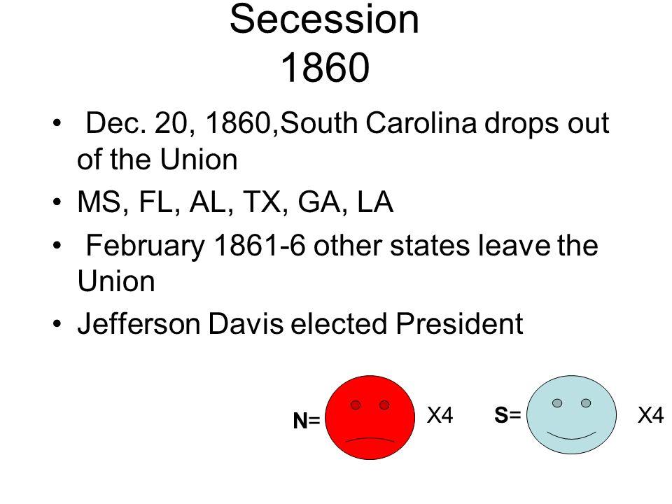 Secession 1860 Dec. 20, 1860,South Carolina drops out of the Union MS, FL, AL, TX, GA, LA February 1861-6 other states leave the Union Jefferson Davis