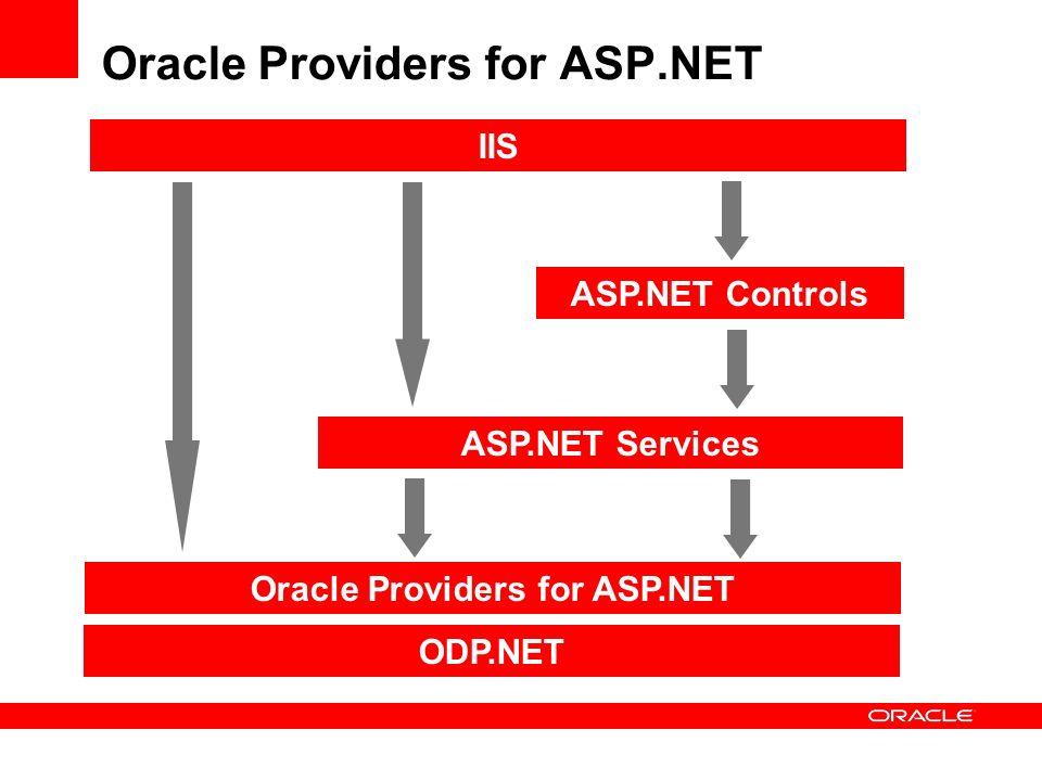 Oracle Providers for ASP.NET IIS ASP.NET Controls ASP.NET Services Oracle Providers for ASP.NET ODP.NET