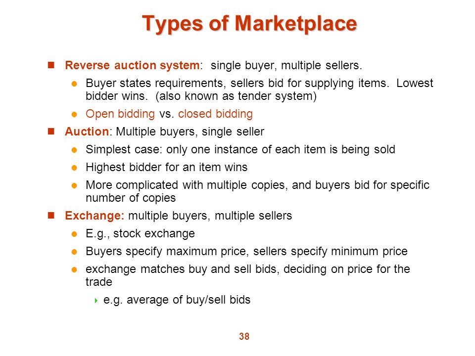 38 Types of Marketplace Reverse auction system: single buyer, multiple sellers. Buyer states requirements, sellers bid for supplying items. Lowest bid