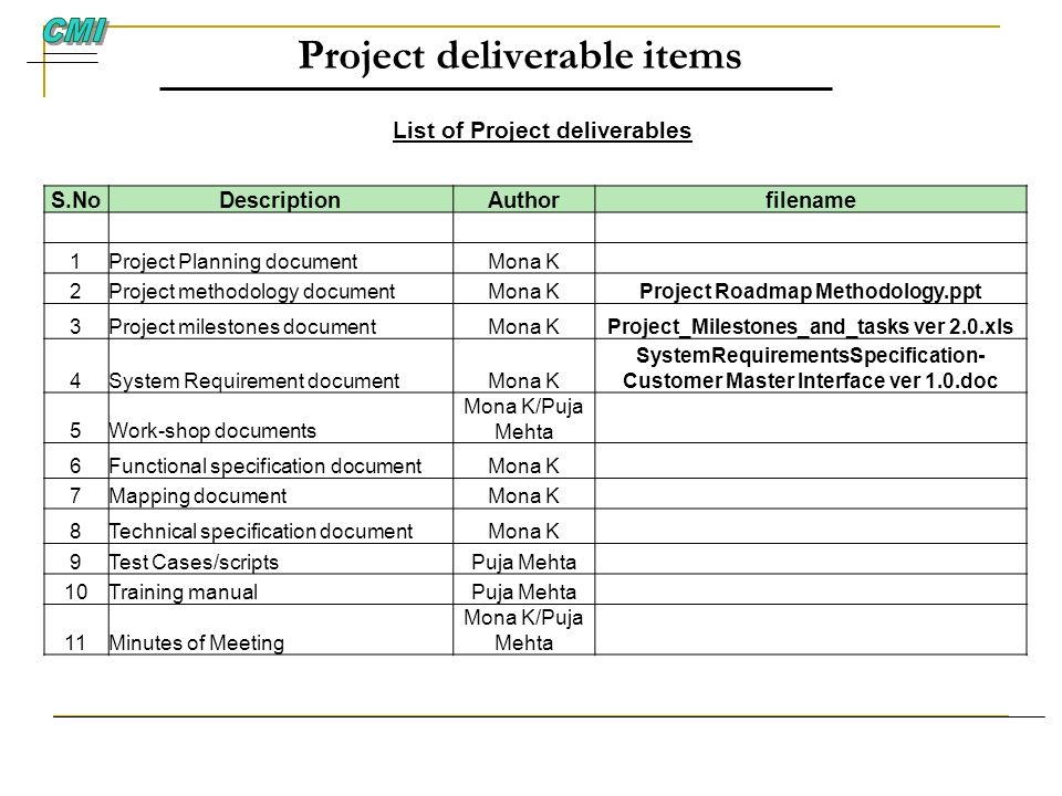 List of Project deliverables Project deliverable items S.NoDescriptionAuthorfilename 1Project Planning documentMona K 2Project methodology documentMon