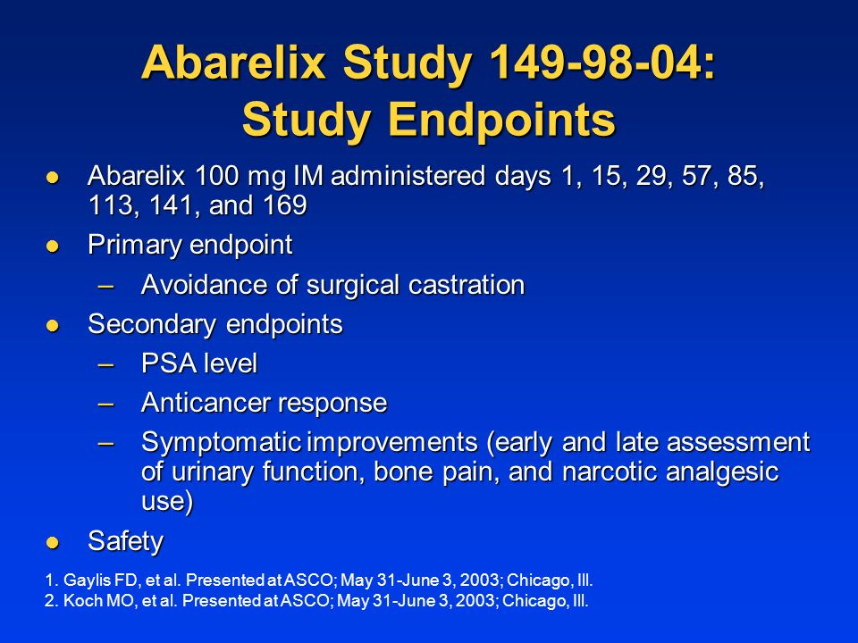 Abarelix Study 149-98-04: Study Endpoints Abarelix 100 mg IM administered days 1, 15, 29, 57, 85, 113, 141, and 169 Abarelix 100 mg IM administered days 1, 15, 29, 57, 85, 113, 141, and 169 Primary endpoint Primary endpoint –Avoidance of surgical castration Secondary endpoints Secondary endpoints –PSA level –Anticancer response –Symptomatic improvements (early and late assessment of urinary function, bone pain, and narcotic analgesic use) Safety Safety 1.