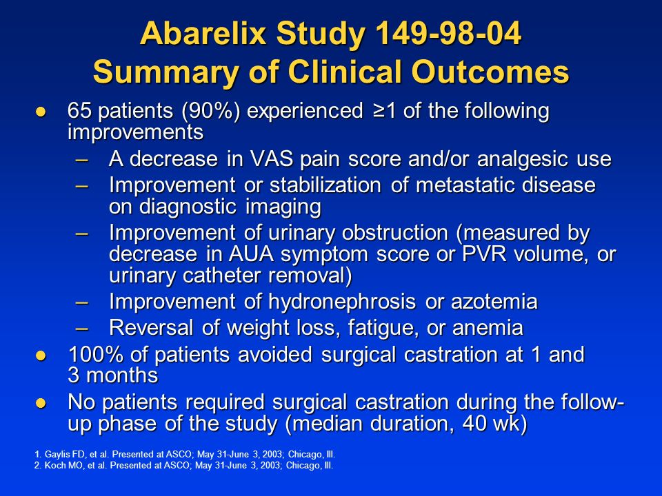 Abarelix Study 149-98-04 Summary of Clinical Outcomes 65 patients (90%) experienced 1 of the following improvements 65 patients (90%) experienced 1 of