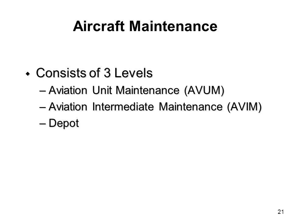 21 Aircraft Maintenance w Consists of 3 Levels –Aviation Unit Maintenance (AVUM) –Aviation Intermediate Maintenance (AVIM) –Depot