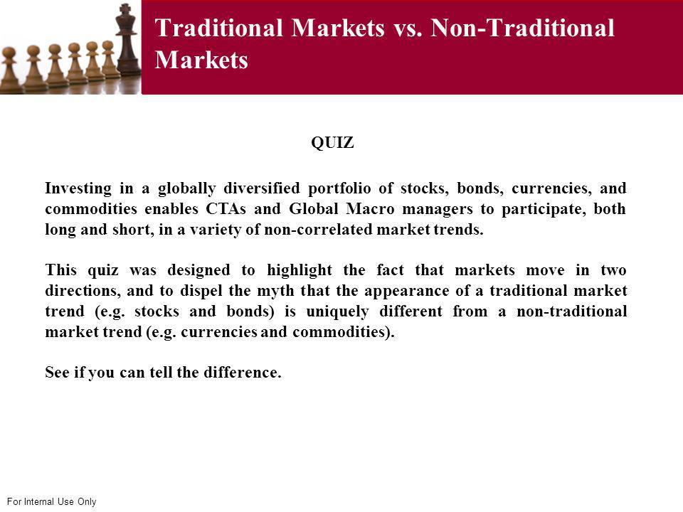 For Internal Use Only Traditional Markets vs. Non-Traditional Markets QUIZ Investing in a globally diversified portfolio of stocks, bonds, currencies,