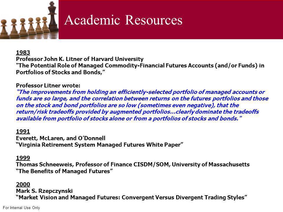 For Internal Use Only Academic Resources 1983 Professor John K. Litner of Harvard University
