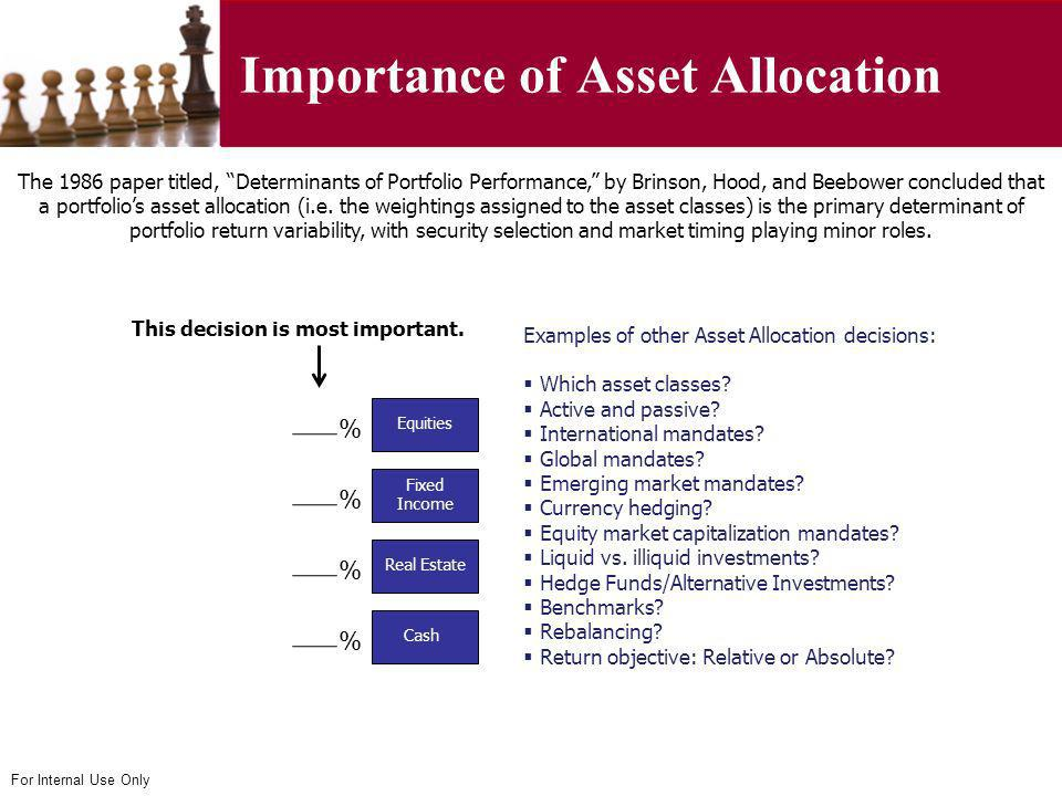 For Internal Use Only Importance of Asset Allocation The 1986 paper titled, Determinants of Portfolio Performance, by Brinson, Hood, and Beebower conc