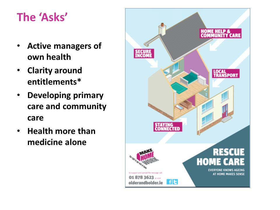 The Asks Active managers of own health Clarity around entitlements* Developing primary care and community care Health more than medicine alone