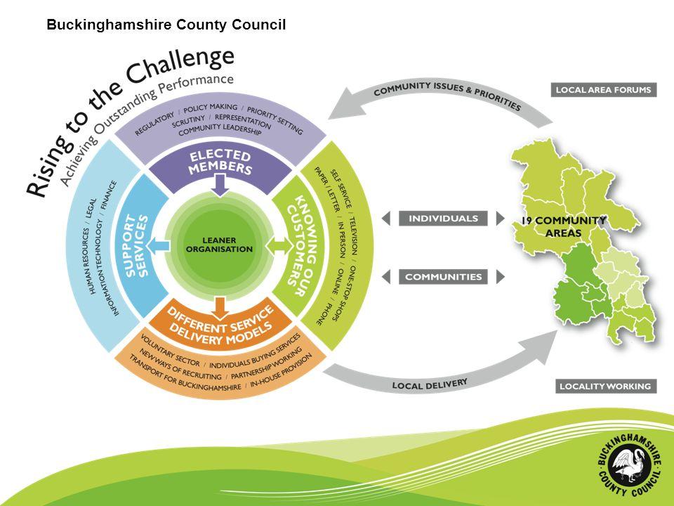 Buckinghamshire County Council Questions? ghibberd@buckscc.gov.uk
