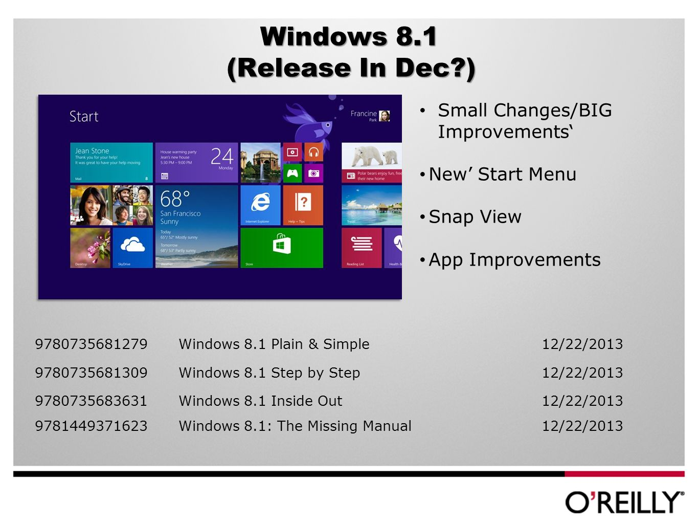 Windows 8.1 (Release In Dec ) Small Changes/BIG Improvements New Start Menu Snap View App Improvements Windows 8.1 Plain & Simple12/22/ Windows 8.1 Step by Step12/22/ Windows 8.1 Inside Out12/22/ Windows 8.1: The Missing Manual12/22/2013