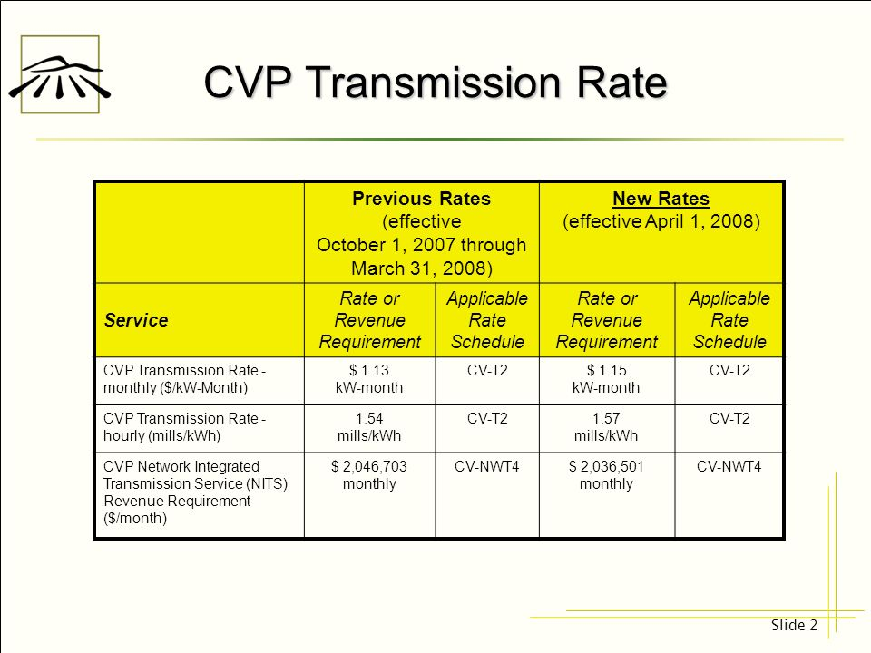 Slide 2 CVP Transmission Rate Previous Rates (effective October 1, 2007 through March 31, 2008) New Rates (effective April 1, 2008) Service Rate or Revenue Requirement Applicable Rate Schedule Rate or Revenue Requirement Applicable Rate Schedule CVP Transmission Rate - monthly ($/kW-Month) $ 1.13 kW-month CV-T2$ 1.15 kW-month CV-T2 CVP Transmission Rate - hourly (mills/kWh) 1.54 mills/kWh CV-T21.57 mills/kWh CV-T2 CVP Network Integrated Transmission Service (NITS) Revenue Requirement ($/month) $ 2,046,703 monthly CV-NWT4$ 2,036,501 monthly CV-NWT4