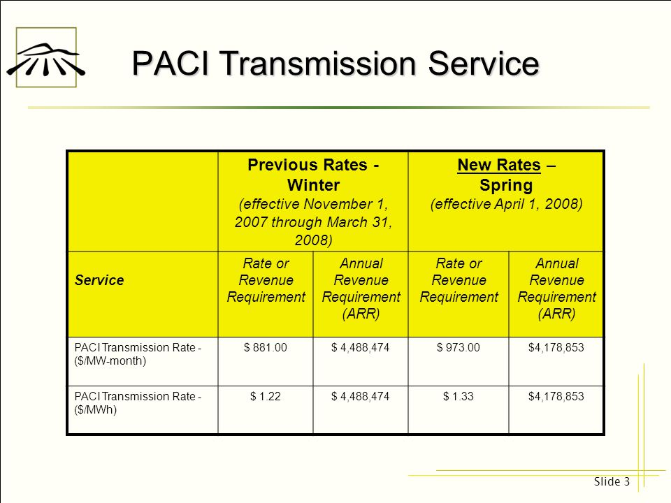 Slide 3 PACI Transmission Service Previous Rates - Winter (effective November 1, 2007 through March 31, 2008) New Rates – Spring (effective April 1, 2008) Service Rate or Revenue Requirement Annual Revenue Requirement (ARR) Rate or Revenue Requirement Annual Revenue Requirement (ARR) PACI Transmission Rate - ($/MW-month) $ 881.00$ 4,488,474$ 973.00$4,178,853 PACI Transmission Rate - ($/MWh) $ 1.22$ 4,488,474$ 1.33$4,178,853