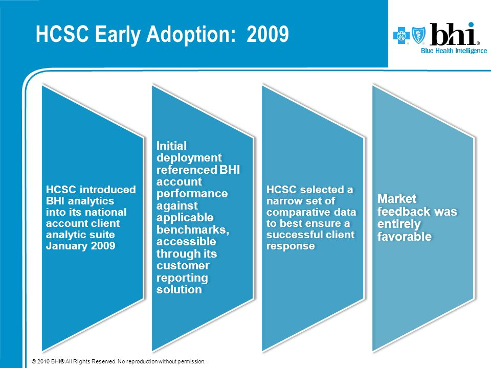 © 2010 BHI® All Rights Reserved. No reproduction without permission. HCSC Early Adoption: 2009 HCSC introduced BHI analytics into its national account