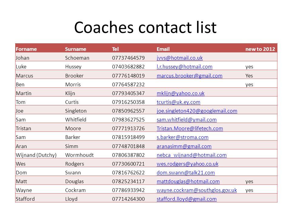 Coaches contact list FornameSurnameTelEmailnew to 2012 JohanSchoeman07737464579jvvs@hotmail.co.uk LukeHussey07403682882l.r.hussey@hotmail.comyes MarcusBrooker07776148019marcus.brooker@gmail.comYes BenMorris07764587232 yes MartinKlijn07793405347mklijn@yahoo.co.uk TomCurtis07916250358tcurtis@uk.ey.com JoeSingleton07850962557joe.singleton420@googlemail.com SamWhitfield07983627525sam.whitfield@ymail.com TristanMoore07771913726Tristan.Moore@lifetech.com SamBarker07815918499s.barker@stroma.com AranSimm07748701848aranasimm@gmail.com Wijnand (Dutchy)Wormhoudt07806387802nebca_wijnand@hotmail.com WesRodgers07730600721wes.rodgers@yahoo.co.uk DomSwann07816762622dom.swann@talk21.com MattDouglas07825234117mattdouglas@hotmail.comyes WayneCockram07786933942wayne.cockram@southglos.gov.ukyes StaffordLloyd07714264300stafford.lloyd@gmail.com