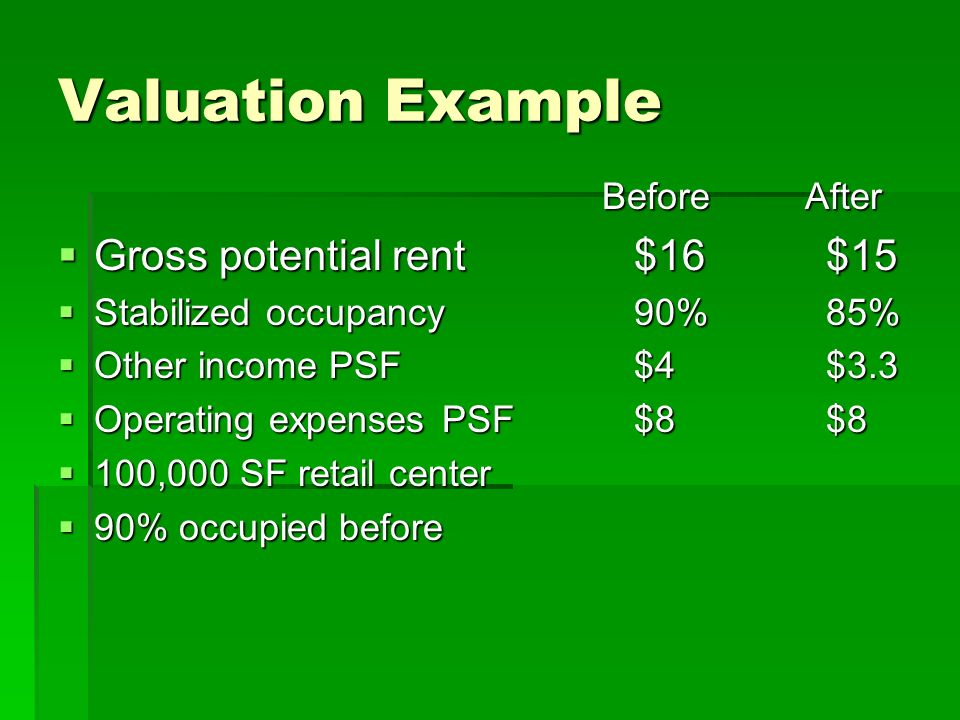 Valuation Example Before After Before After Gross potential rent$16$15 Gross potential rent$16$15 Stabilized occupancy90%85% Stabilized occupancy90%85% Other income PSF$4$3.3 Other income PSF$4$3.3 Operating expensesPSF$8$8 Operating expensesPSF$8$8 100,000 SF retail center 100,000 SF retail center 90% occupied before 90% occupied before