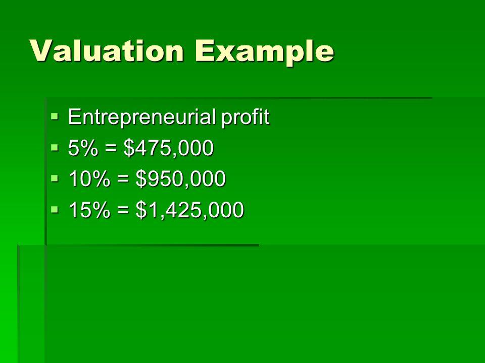 Valuation Example Entrepreneurial profit Entrepreneurial profit 5% = $475,000 5% = $475,000 10% = $950,000 10% = $950,000 15% = $1,425,000 15% = $1,425,000