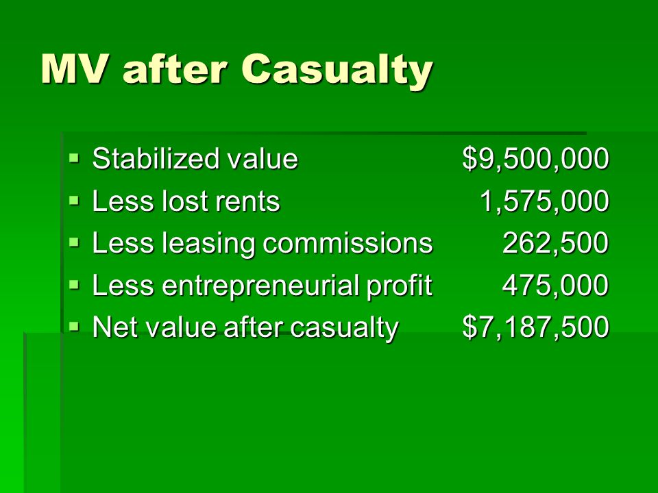 MV after Casualty Stabilized value$9,500,000 Stabilized value$9,500,000 Less lost rents 1,575,000 Less lost rents 1,575,000 Less leasing commissions 262,500 Less leasing commissions 262,500 Less entrepreneurial profit 475,000 Less entrepreneurial profit 475,000 Net value after casualty $7,187,500 Net value after casualty $7,187,500