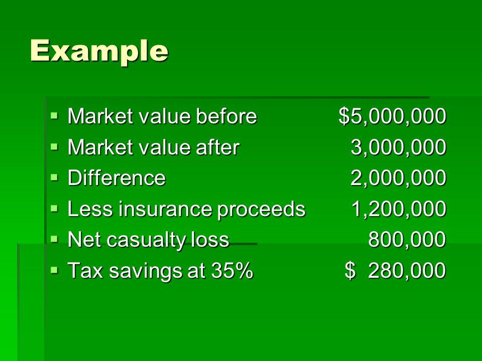 Example Market value before$5,000,000 Market value before$5,000,000 Market value after 3,000,000 Market value after 3,000,000 Difference 2,000,000 Difference 2,000,000 Less insurance proceeds 1,200,000 Less insurance proceeds 1,200,000 Net casualty loss 800,000 Net casualty loss 800,000 Tax savings at 35% $ 280,000 Tax savings at 35% $ 280,000