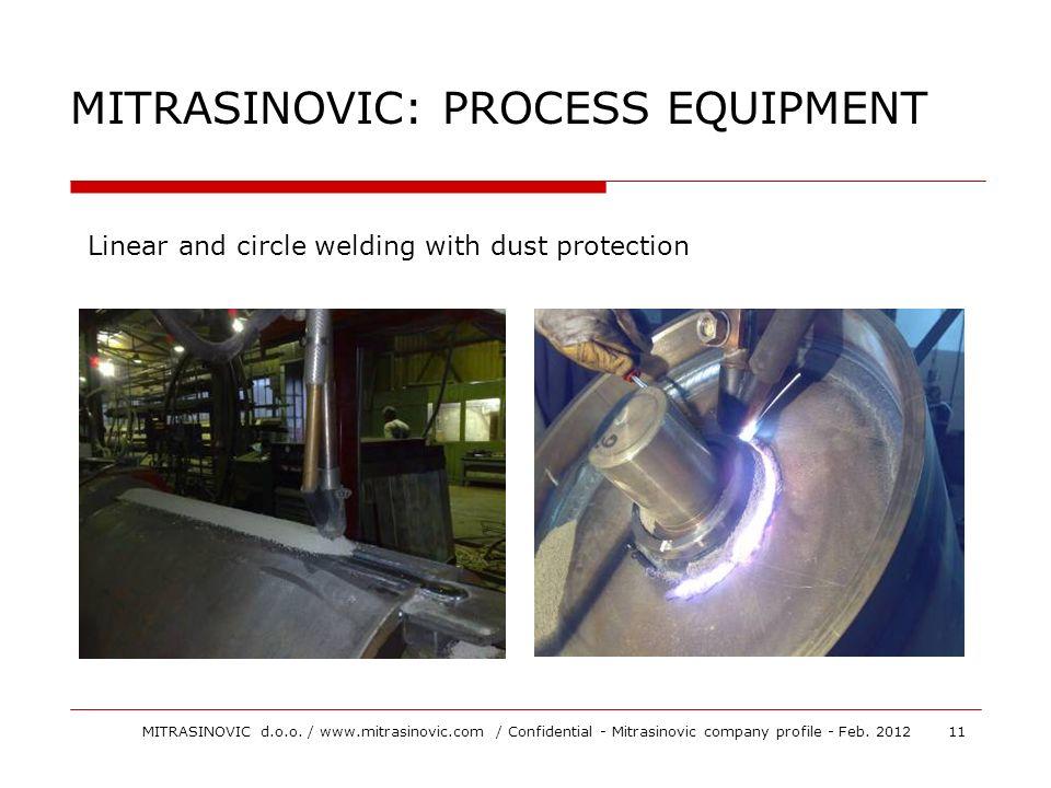 Linear and circle welding with dust protection MITRASINOVIC: PROCESS EQUIPMENT 11MITRASINOVIC d.o.o. / www.mitrasinovic.com / Confidential - Mitrasino