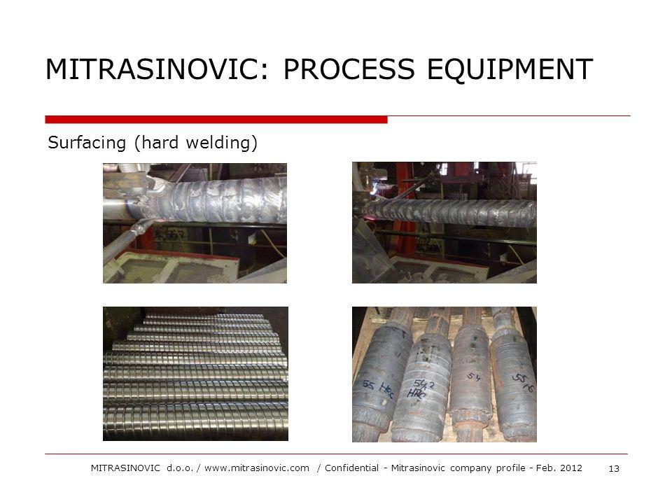 Surfacing (hard welding) MITRASINOVIC: PROCESS EQUIPMENT 13 MITRASINOVIC d.o.o. / www.mitrasinovic.com / Confidential - Mitrasinovic company profile -