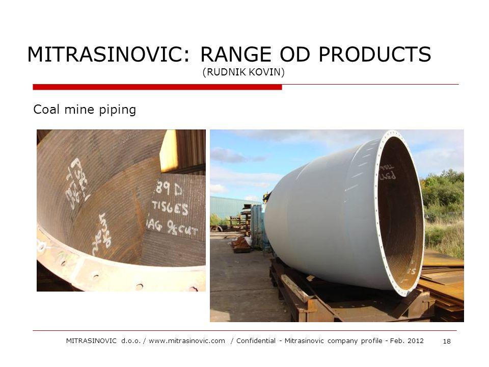MITRASINOVIC: RANGE OD PRODUCTS (RUDNIK KOVIN) Coal mine piping 18 MITRASINOVIC d.o.o. / www.mitrasinovic.com / Confidential - Mitrasinovic company pr