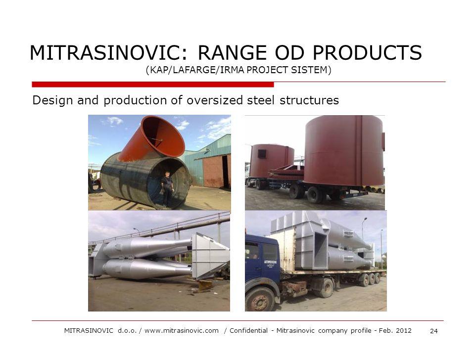 Design and production of oversized steel structures MITRASINOVIC: RANGE OD PRODUCTS (KAP/LAFARGE/IRMA PROJECT SISTEM) 24 MITRASINOVIC d.o.o. / www.mit