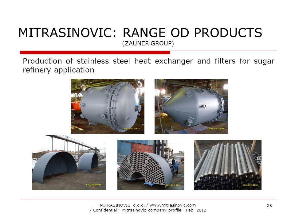 25 MITRASINOVIC: RANGE OD PRODUCTS (ZAUNER GROUP) MITRASINOVIC d.o.o. / www.mitrasinovic.com / Confidential - Mitrasinovic company profile - Feb. 2012