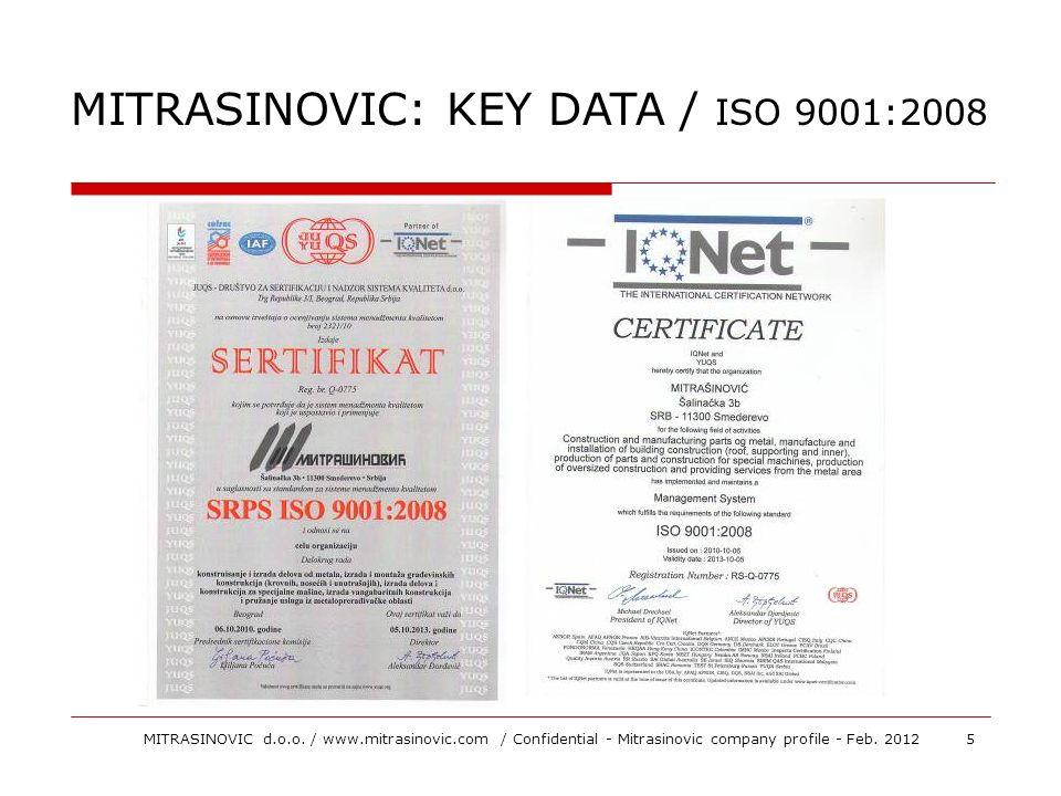 MITRASINOVIC: KEY DATA / ISO 9001:2008 5MITRASINOVIC d.o.o. / www.mitrasinovic.com / Confidential - Mitrasinovic company profile - Feb. 2012