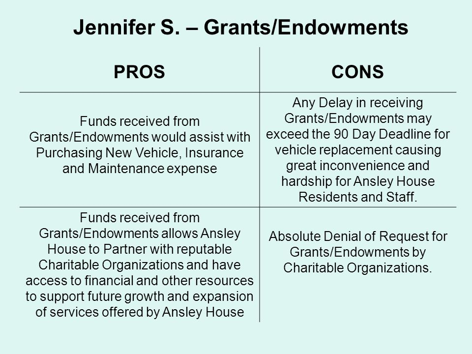 Jennifer S. – Grants/Endowments PROSCONS Funds received from Grants/Endowments would assist with Purchasing New Vehicle, Insurance and Maintenance exp