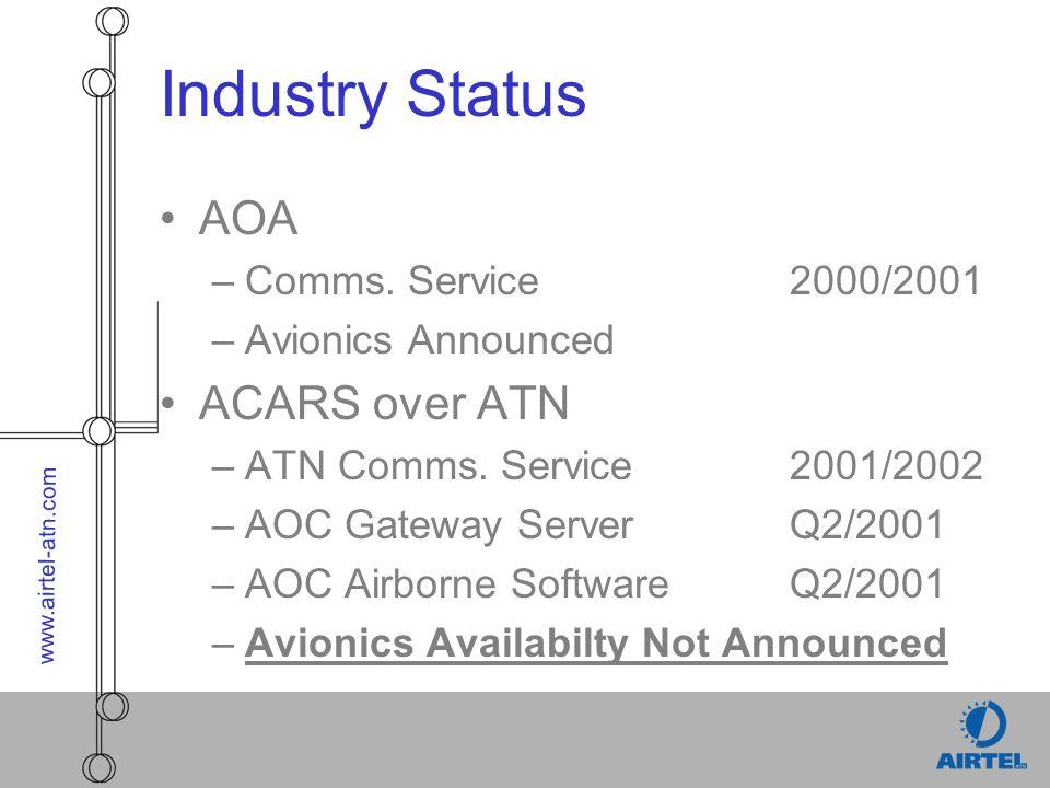 www.airtel-atn.com Industry Status AOA –Comms.