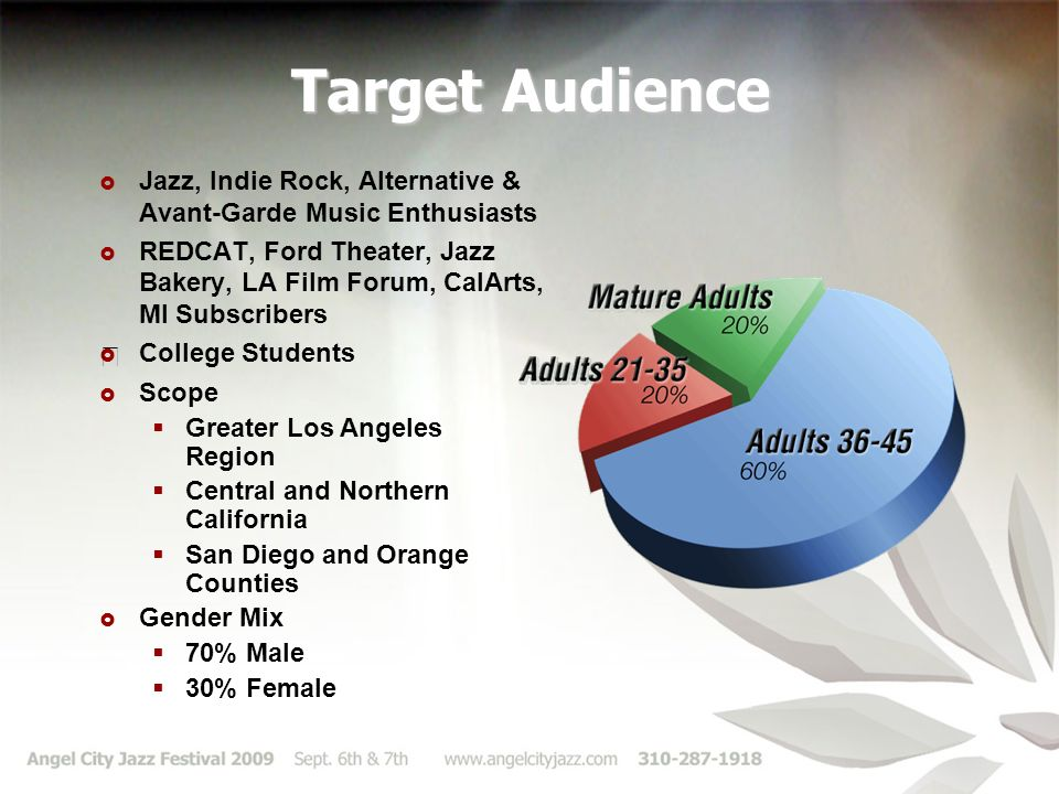 Target Audience Jazz, Indie Rock, Alternative & Avant-Garde Music Enthusiasts REDCAT, Ford Theater, Jazz Bakery, LA Film Forum, CalArts, MI Subscriber