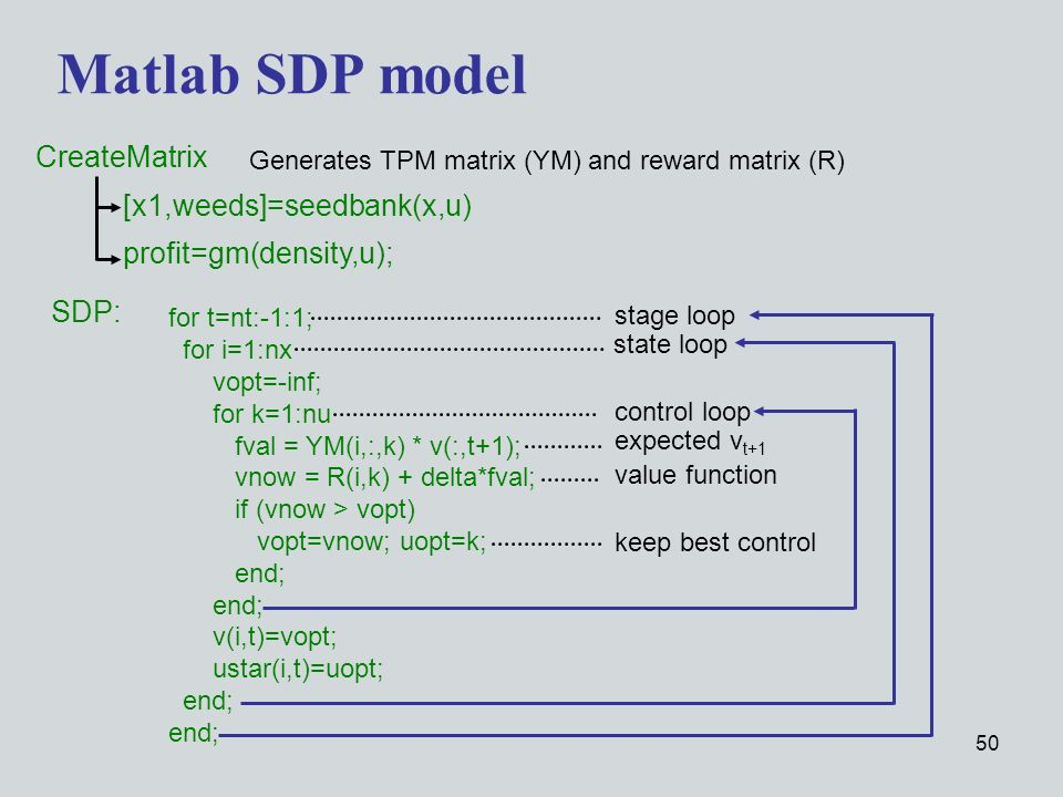 50 Matlab SDP model CreateMatrix for t=nt:-1:1; for i=1:nx vopt=-inf; for k=1:nu fval = YM(i,:,k) * v(:,t+1); vnow = R(i,k) + delta*fval; if (vnow > vopt) vopt=vnow; uopt=k; end; v(i,t)=vopt; ustar(i,t)=uopt; end; [x1,weeds]=seedbank(x,u) profit=gm(density,u); Generates TPM matrix (YM) and reward matrix (R) SDP: keep best control value function stage loop state loop control loop expected v t+1