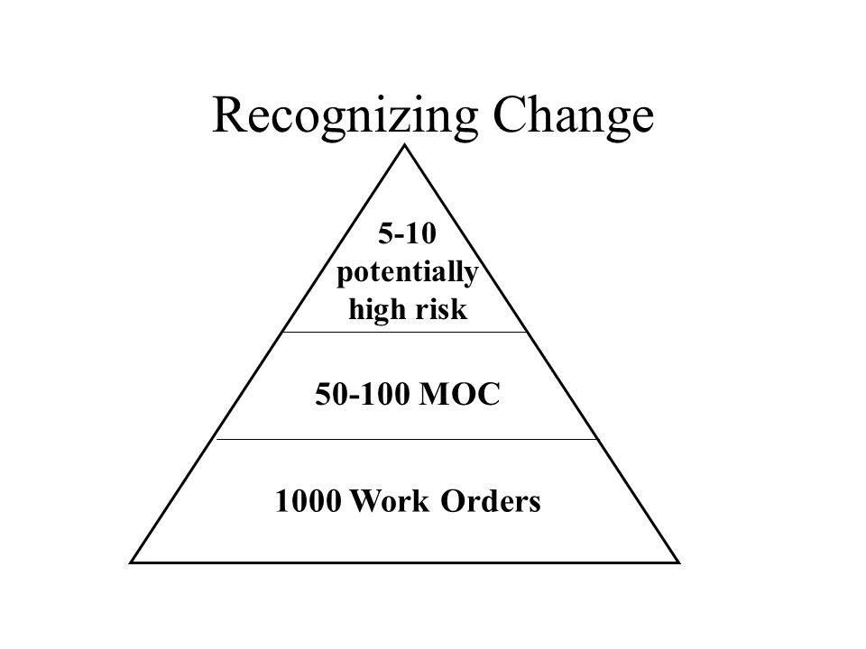 Recognizing Change 1000 Work Orders 50-100 MOC 5-10 potentially high risk