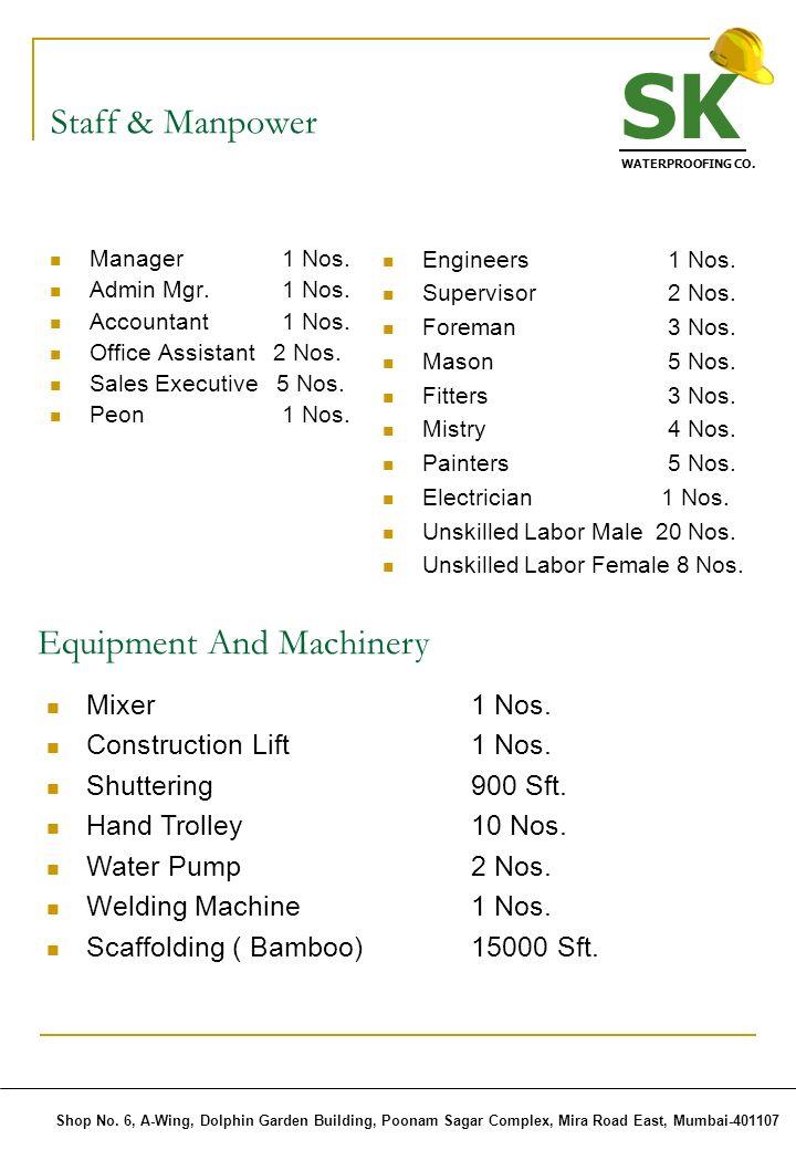 Staff & Manpower Manager 1 Nos. Admin Mgr. 1 Nos. Accountant 1 Nos. Office Assistant 2 Nos. Sales Executive 5 Nos. Peon 1 Nos. Engineers 1 Nos. Superv