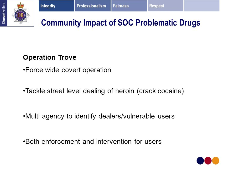 IntegrityProfessionalismFairnessRespect Community Impact of SOC Problematic Drugs Operation Trove Force wide covert operation Tackle street level dealing of heroin (crack cocaine) Multi agency to identify dealers/vulnerable users Both enforcement and intervention for users