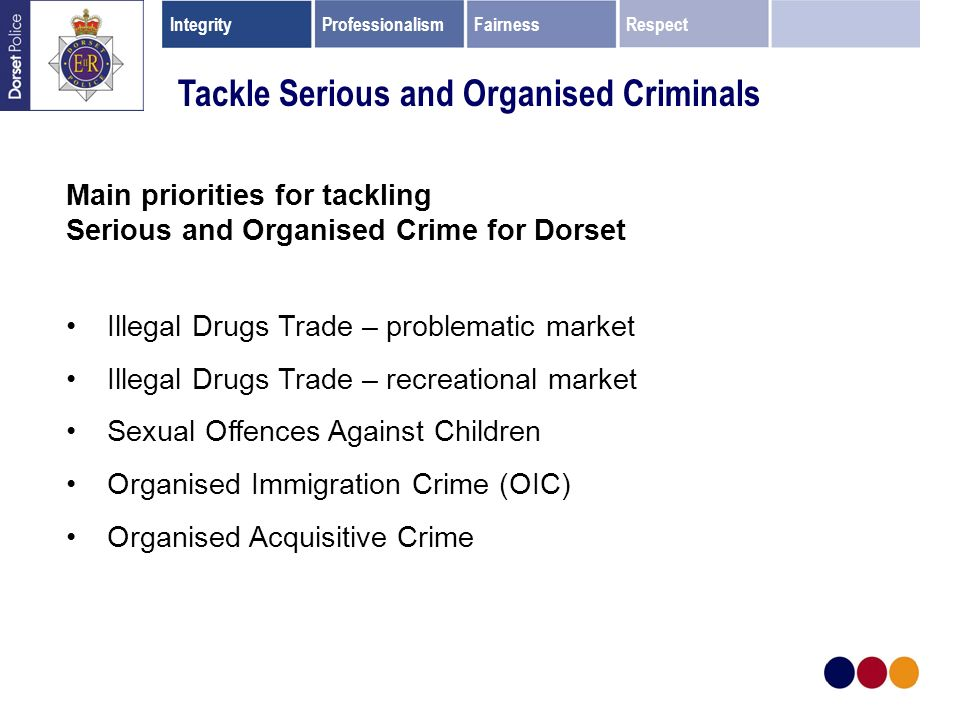 IntegrityProfessionalismFairnessRespect Tackle Serious and Organised Criminals Main priorities for tackling Serious and Organised Crime for Dorset Illegal Drugs Trade – problematic market Illegal Drugs Trade – recreational market Sexual Offences Against Children Organised Immigration Crime (OIC) Organised Acquisitive Crime