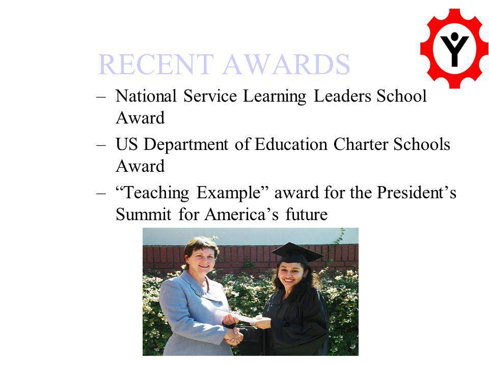 RECENT AWARDS –National Service Learning Leaders School Award –US Department of Education Charter Schools Award –Teaching Example award for the Presidents Summit for Americas future