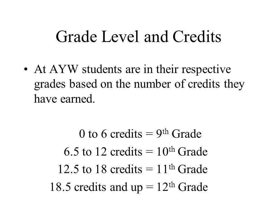 Grade Level and Credits At AYW students are in their respective grades based on the number of credits they have earned.