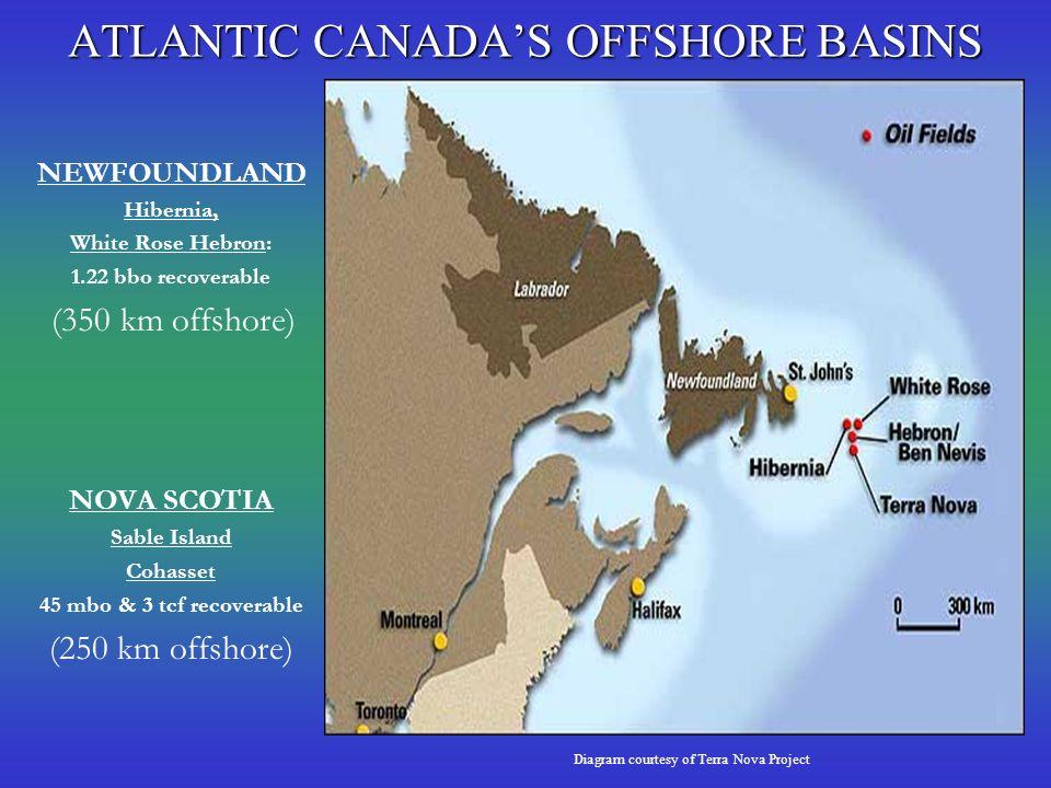 ATLANTIC CANADAS OFFSHORE BASINS NEWFOUNDLAND Hibernia, White Rose Hebron: 1.22 bbo recoverable (350 km offshore) NOVA SCOTIA Sable Island Cohasset 45