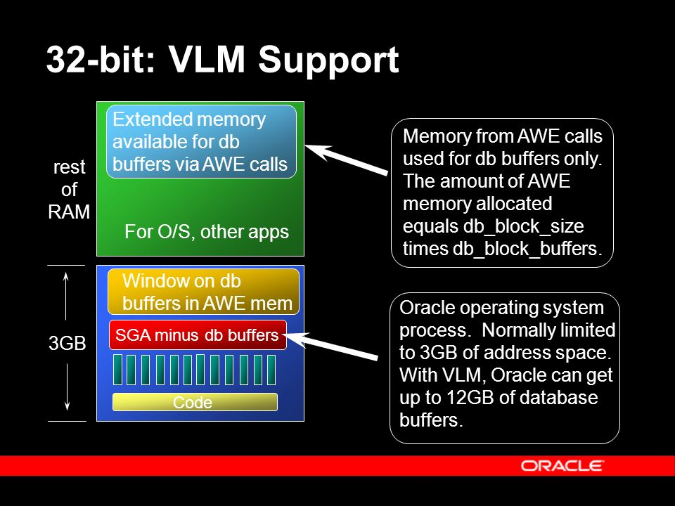 32-bit: VLM Support rest of RAM SGA minus db buffers Code Memory from AWE calls used for db buffers only.