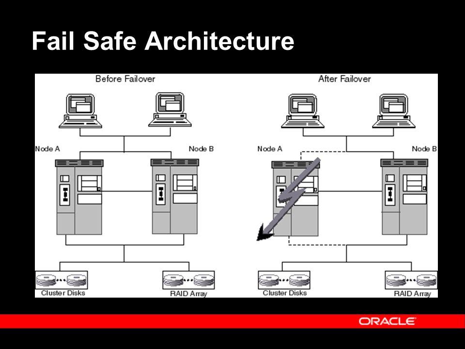 Fail Safe Architecture