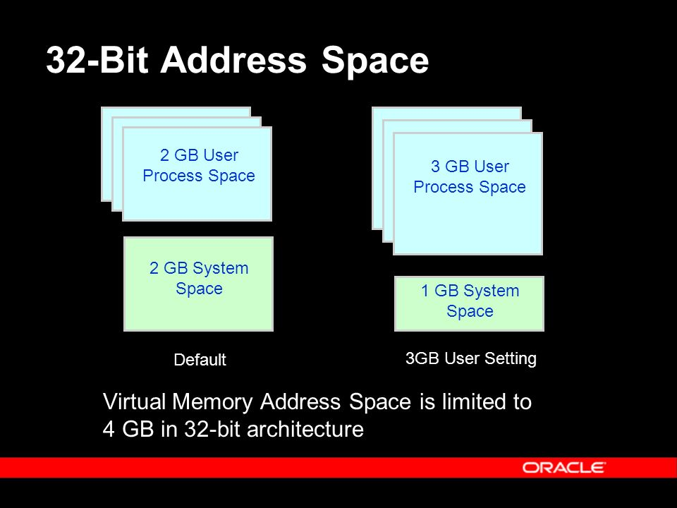 Best Practices for 32-Bit Memory Optimization Implement the /3GB switch Combine /3GB with /USERVA switch Run orastack to reduce stack size for both tnslsnr.exe and oracle.exe – be aware that patches change the executables, so run it again after patching.