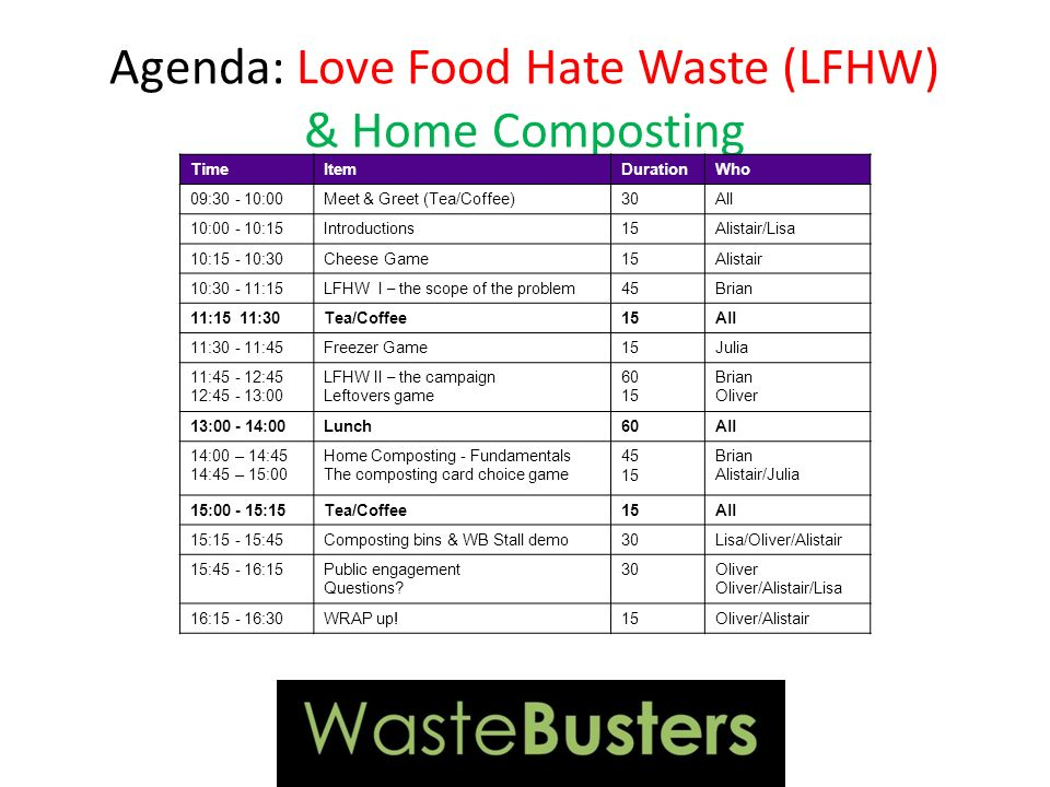Agenda: Love Food Hate Waste (LFHW) & Home Composting TimeItemDurationWho 09:30 ­ - 10:00 Meet & Greet (Tea/Coffee)30All 10:00 - 10:15Introductions15Alistair/Lisa 10:15 - 10:30Cheese Game15Alistair 10:30 - 11:15 LFHW I – the scope of the problem 45Brian 11:15 ­ 11:30 Tea/Coffee15All 11:30 - 11:45Freezer Game15Julia 11:45 - 12:45 12:45 - 13:00 LFHW II – the campaign Leftovers game 60 15 Brian Oliver 13:00 - 14:00Lunch60All 14:00 – 14:45 14:45 – 15:00 Home Composting - Fundamentals The composting card choice game 45 15 Brian Alistair/Julia 15:00 - 15:15Tea/Coffee15All 15:15 - 15:45Composting bins & WB Stall demo30Lisa/Oliver/Alistair 15:45 - 16:15Public engagement Questions.