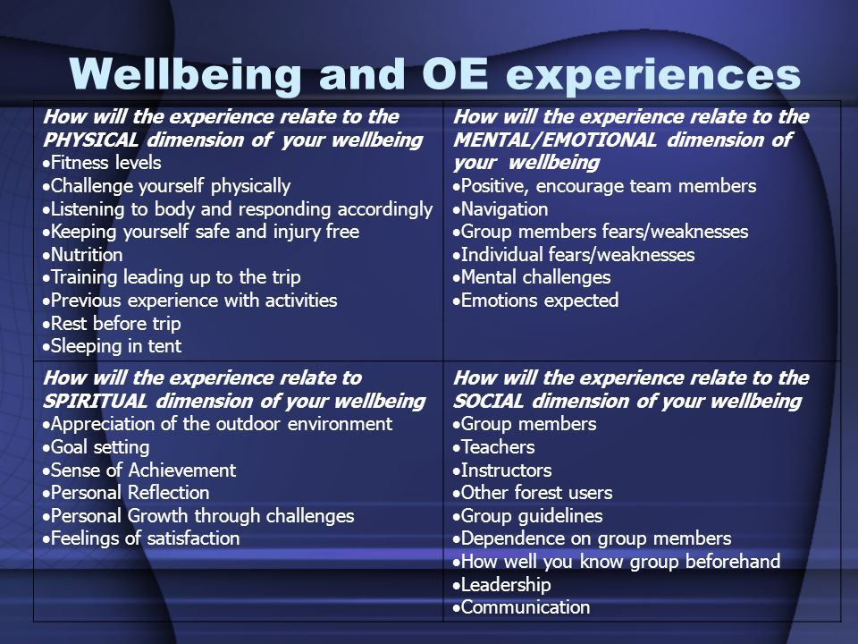 Wellbeing and OE experiences How will the experience relate to the PHYSICAL dimension of your wellbeing Fitness levels Challenge yourself physically L