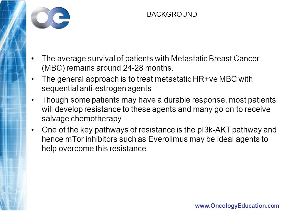 www.OncologyEducation.com BACKGROUND The average survival of patients with Metastatic Breast Cancer (MBC) remains around 24-28 months. The general app