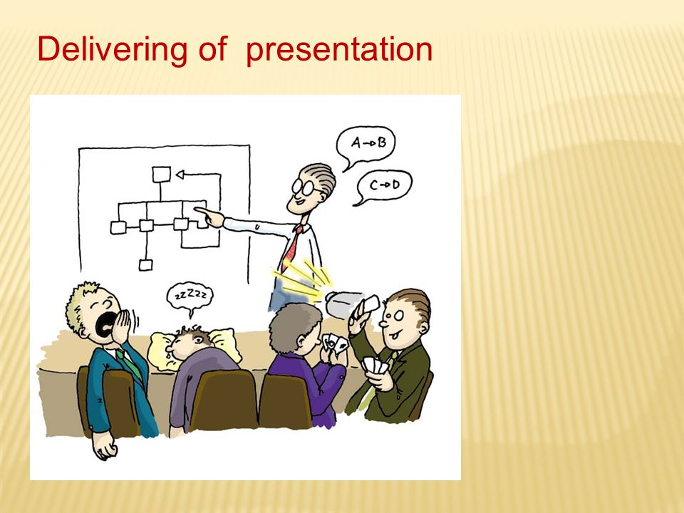 Delivering of presentation