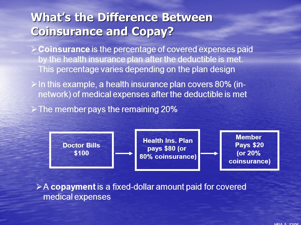 What is a Consumer-Directed Health Plan.