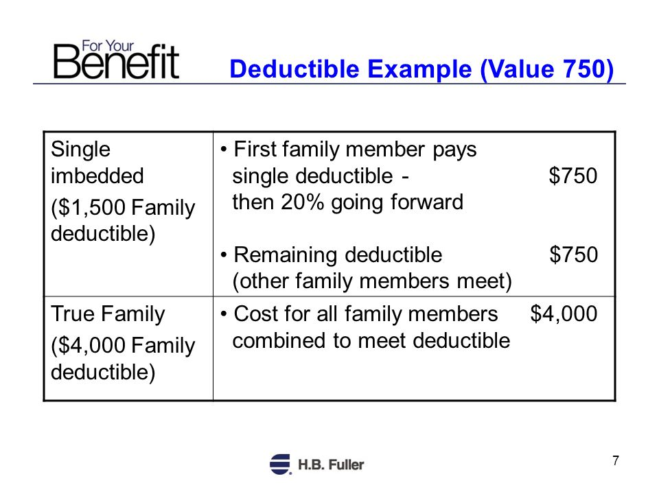 7 Deductible Example (Value 750) Single imbedded ($1,500 Family deductible) First family member pays single deductible - $750 then 20% going forward Remaining deductible$750 (other family members meet) True Family ($4,000 Family deductible) Cost for all family members $4,000 combined to meet deductible
