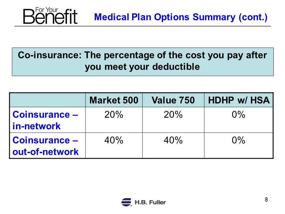 8 Market 500Value 750HDHP w/ HSA Coinsurance – in-network 20% 0% Coinsurance – out-of-network 40% 0% Medical Plan Options Summary (cont.) Co-insurance: The percentage of the cost you pay after you meet your deductible