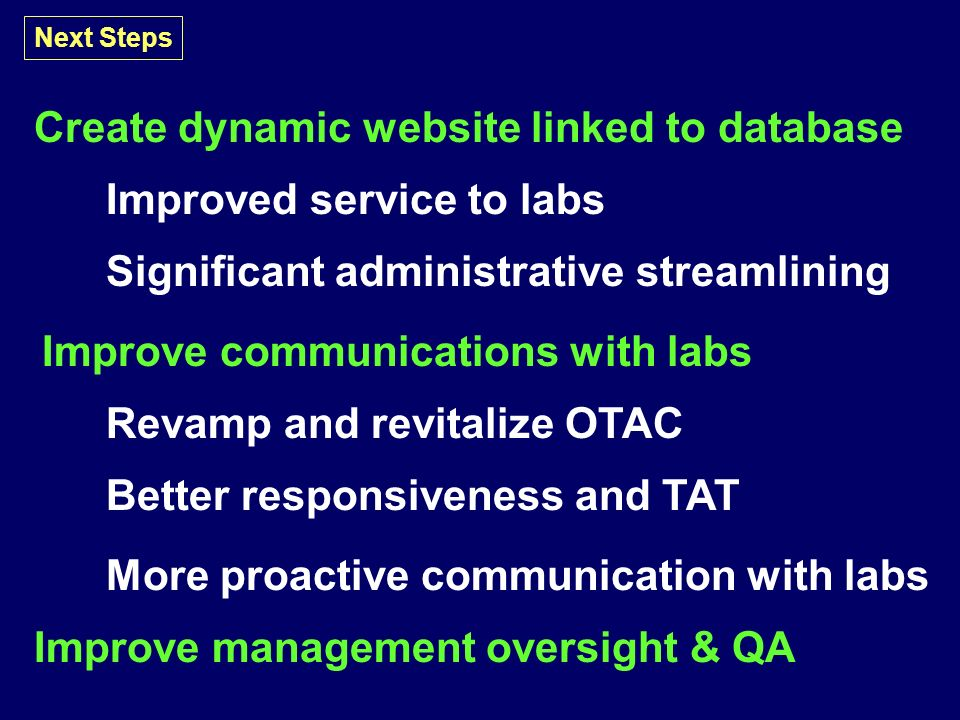 Next Steps Create dynamic website linked to database Improved service to labs Significant administrative streamlining Improve communications with labs